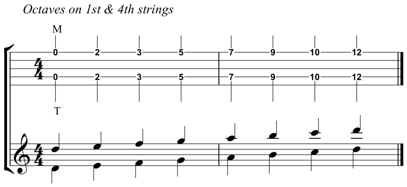 Octaves 1 & 4